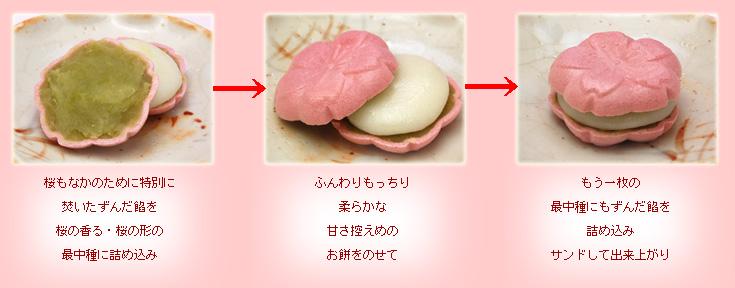 ずんだ餡に!ふわふわもっちりのお餅♪桜もなか:愛知の手づくり和菓子処【菓宗庵】
